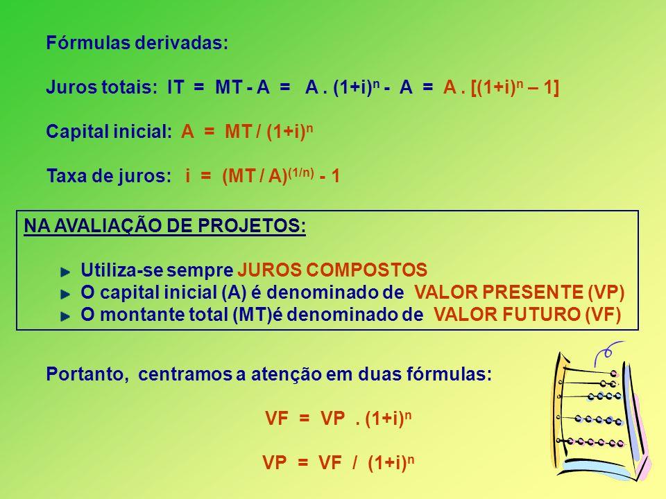 Fórmulas derivadas: Juros totais: IT = MT - A = A . (1+i)n - A = A . [(1+i)n – 1] Capital inicial: A = MT / (1+i)n.